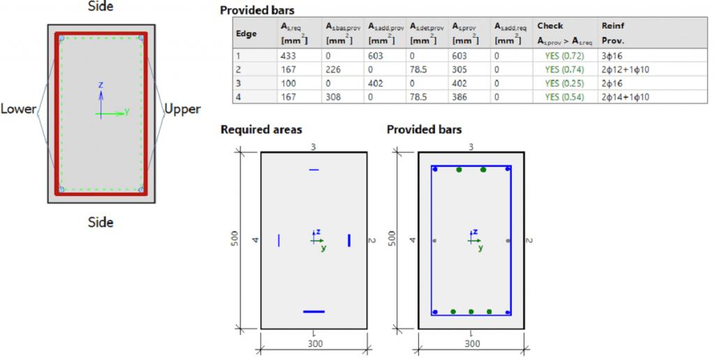 SCIA Engineer 20 - Nou mod de distribuție a barelor de armătură pe marginile secțiunilor 