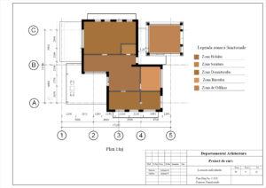 Plan Etaj Sc. 1:100 Zonarea Functionala