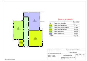 Plan Parter. Cota +0.000.Sc.1:100 Zonare funcțională