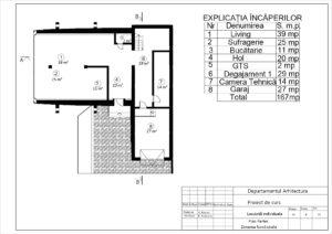 Plan Parter. Zonarea functionala